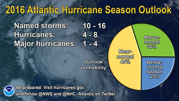NOAA Atlantic Hurricane Season outlook graphic