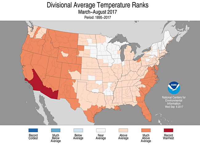 Average Temperatures