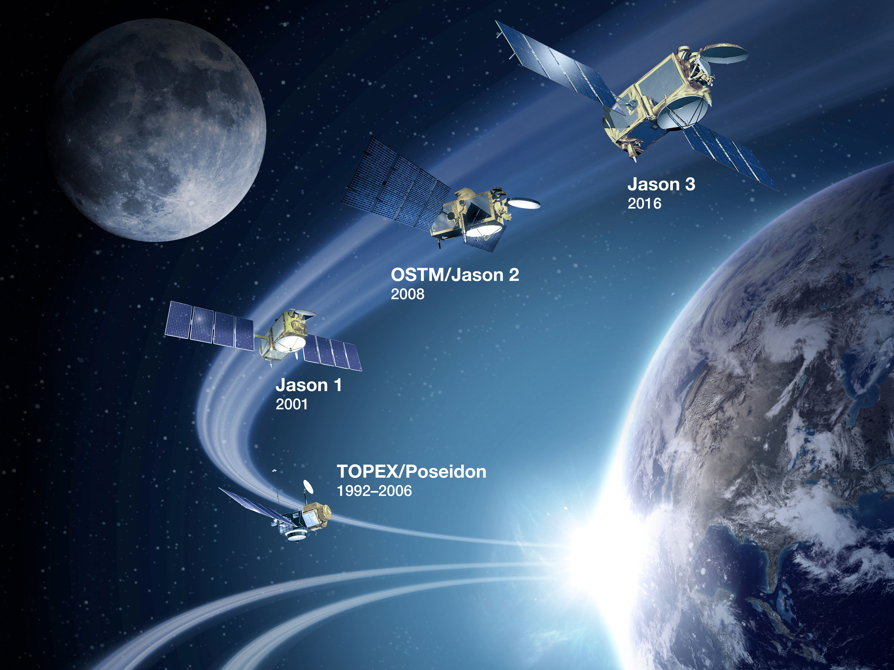 The Ocean Surface Topography Mission: Past, Present and Future