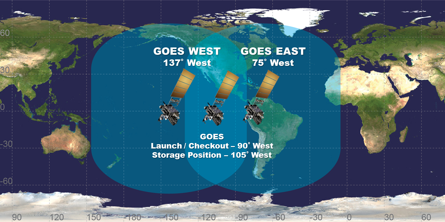 NOAA GOES WEST 137 DEGREE West and GOES EAST 75 Degree West Image Illustration
