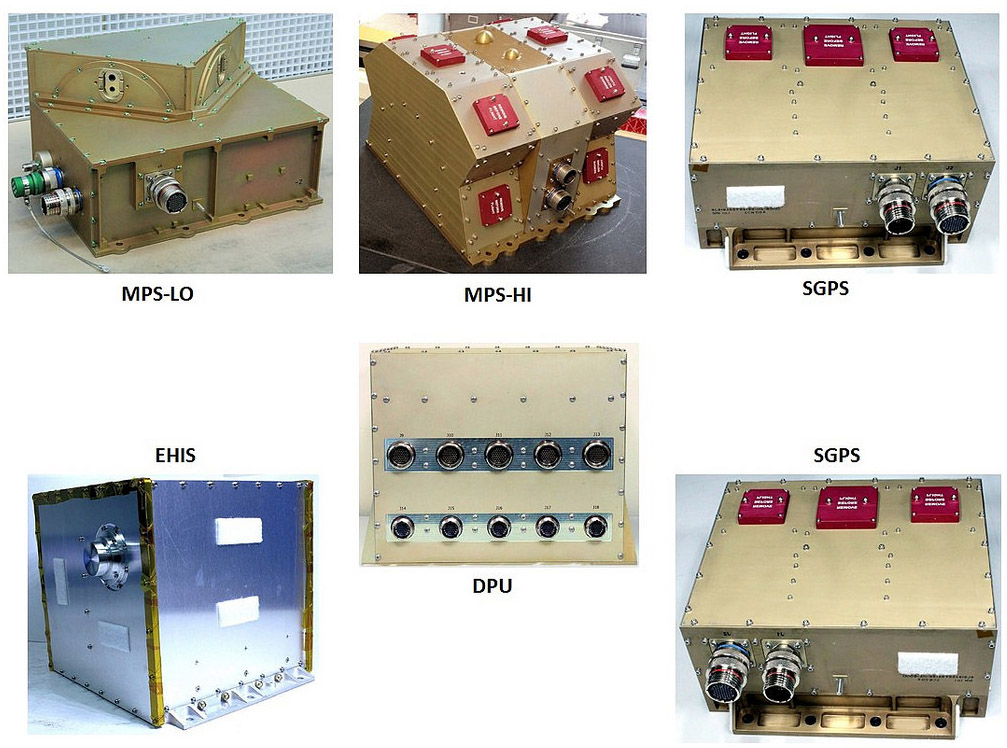 A photo of different parts of the SEISS instrument Magnetospheric Particle Sensor-Low Energy Range (MPS-LO), Magnetospheric Particle Sensor-High Energy Range (MPS-HI), Solar and Galactic Proton Sensor X-Harness(SGPS +X), Solar and Galactic Proton Sensor Y-Harness(SGPS+Y), Data Processing Unit (DPU) and Energetic Heavy Ion Sensor (EHIS).