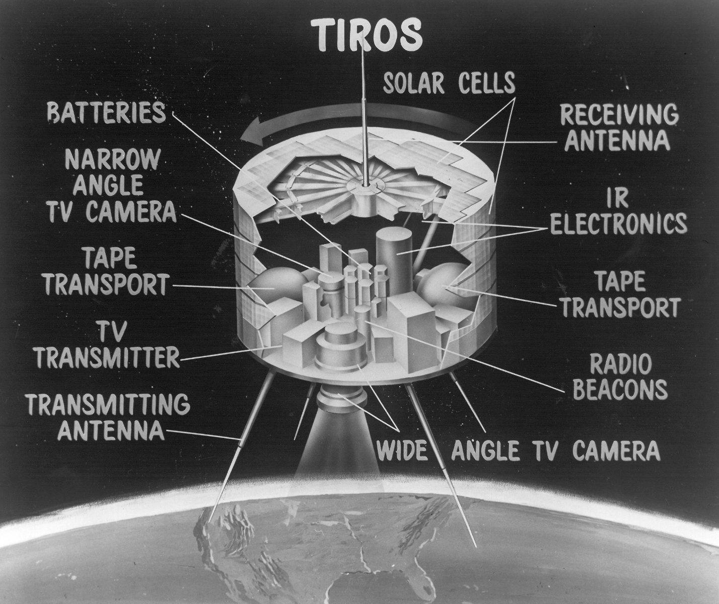 Artist rendering of instruments on TIROS 1 satellite